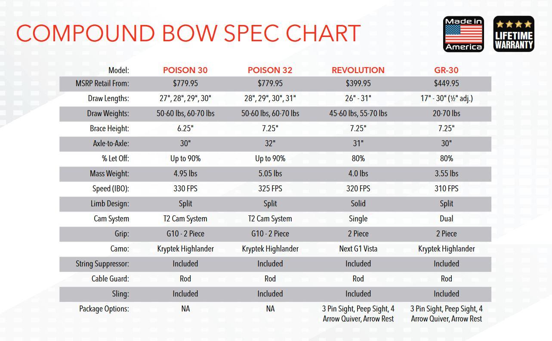 Parker Bow Specs